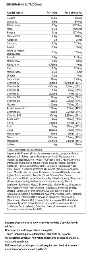 Biotech USA RedS Vitaminas y Minerales - 150 gr: Amazon.es: Salud y cuidado personal