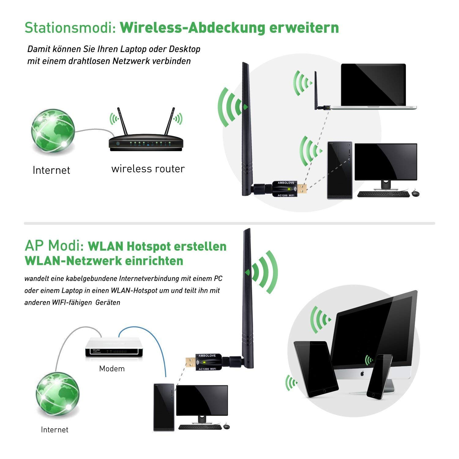 Ambolove 1200m Usb Wifi Adapter Removable Antenna 5dbi Dual Band