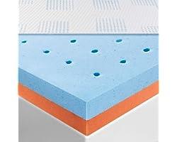 Maxzzz 3 Inch Mattress Topper Full, Gel Infused Memory Foam Mattress Topper & Copper Dual Side Ventilated Design Cooling Bed