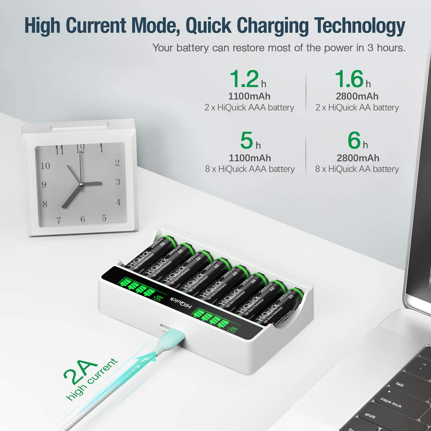 Type C and Micro USB Input with 4 x 2800mAh AA and 4 x 1100mAh AAA NI-MH Rechargeable Batteries Fast Charging Function Battery and Charger Set HiQuick 4-slot AA AAA LCD Battery Charger