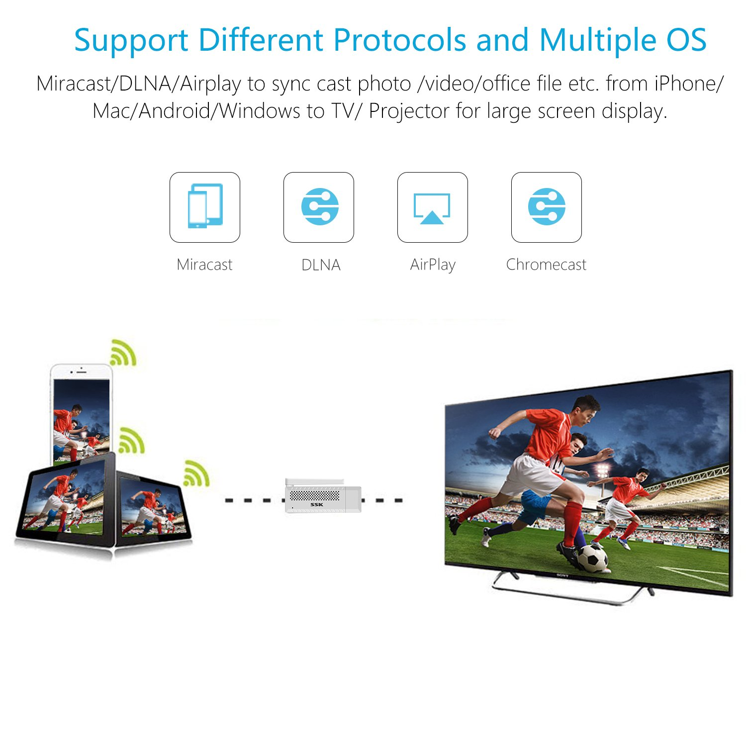 Miracast Dongle/Airplay Dongle/WiFi Display Dongle, 1080P 2.4G/5G Wireless Display Adapter Support HDMI and WIFI Cast Media, Image, PPT to TV, Projector, and Monitor from Android/iOS/Mac/Windows by ACELITE (Image #3)