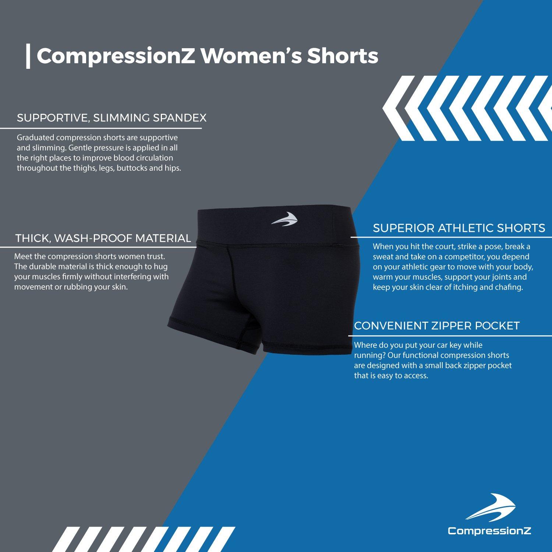 b873ad60c2 Amazon.com : CompressionZ Women's Compression Shorts - Running, Fitness,  Yoga, Swim, Bike : Sports & Outdoors