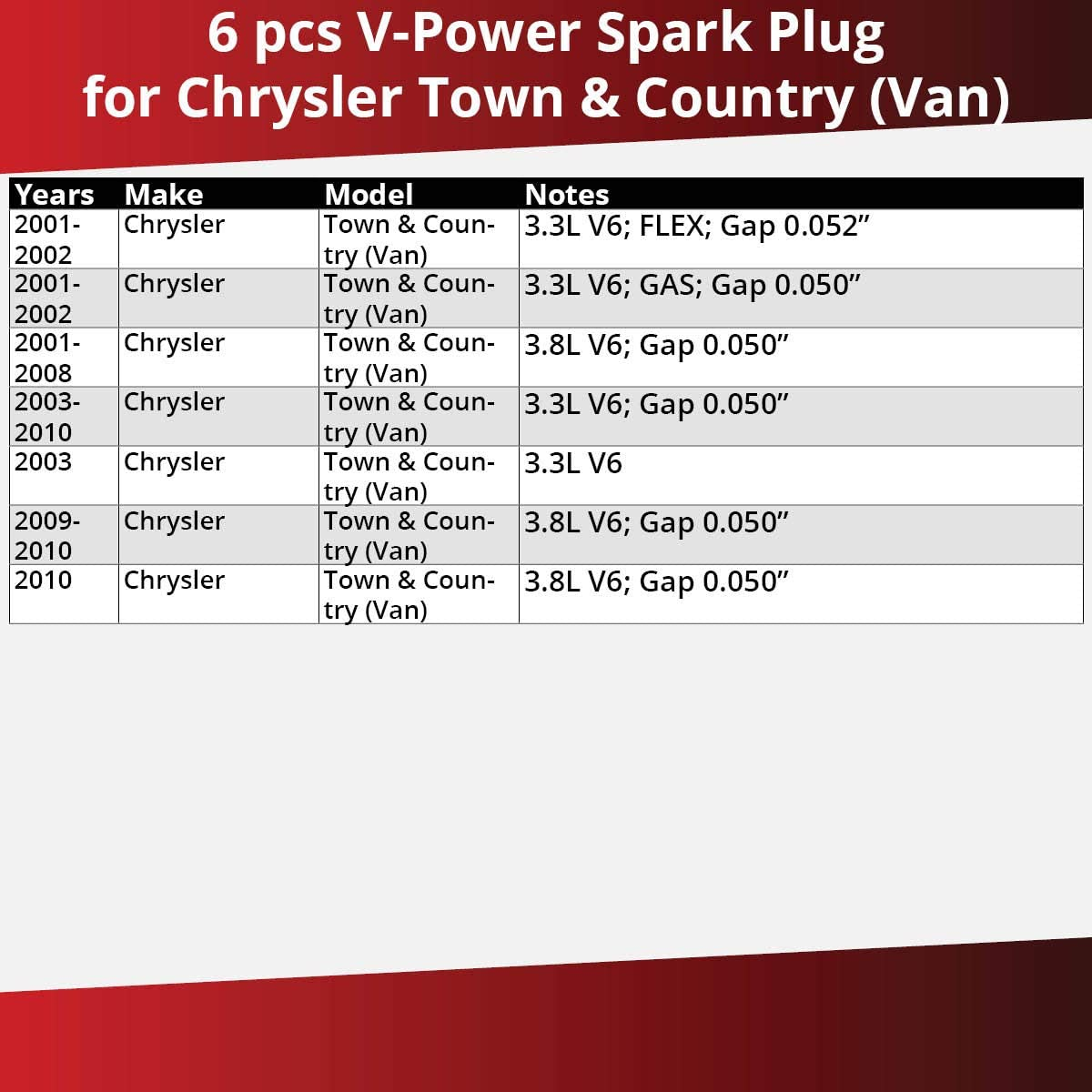 01-10 CHRYSLER TOWN /& COUNTRY NGK V-POWER SPARK PLUGS FREE NGK EMBLEM