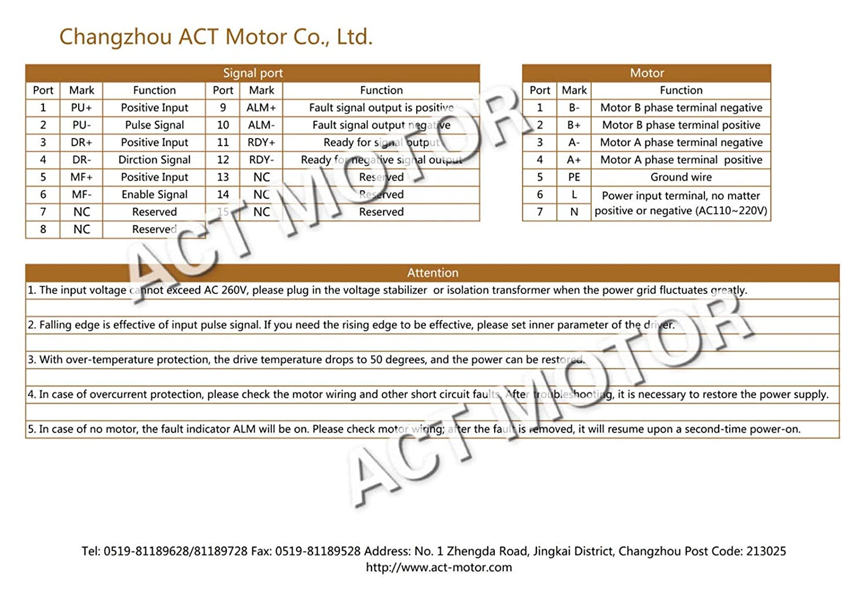 ACT MOTOR GmbH 1PC Nema42 Steper Motor Driver DM2722 Driver 110-230V 9.8A Nema34