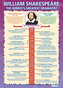 """William Shakespeare 