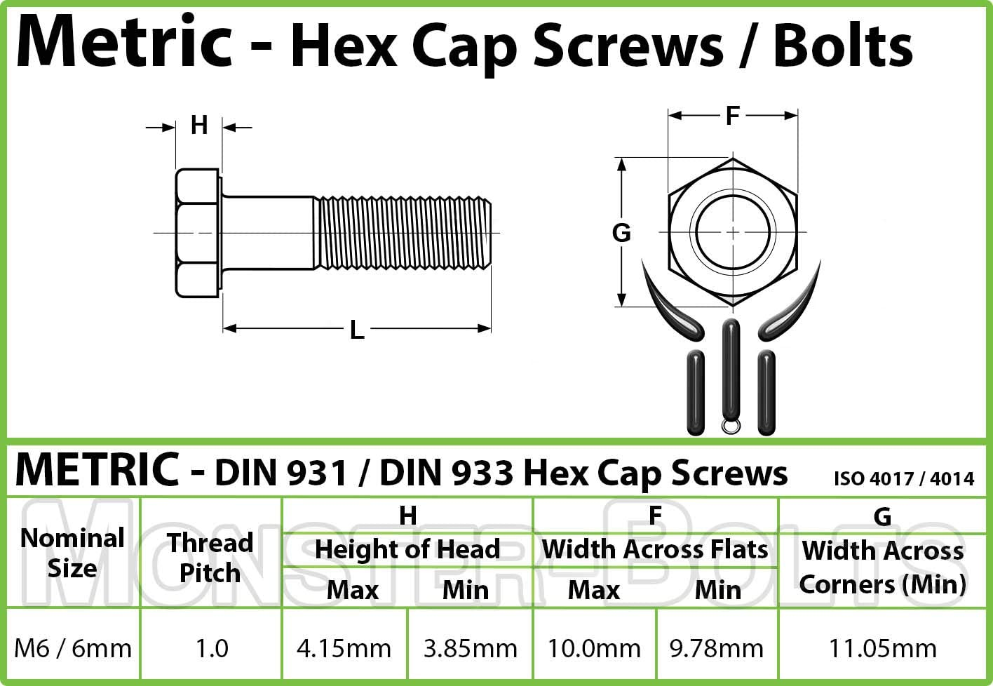 M6-1.00 x 30mm PT Stainless Steel Hex Cap Bolt // Screw Coarse DIN 931 A2 18-8