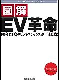 図解 EV革命 100年に1度のビジネスチャンスが一目瞭然! (毎日新聞出版)