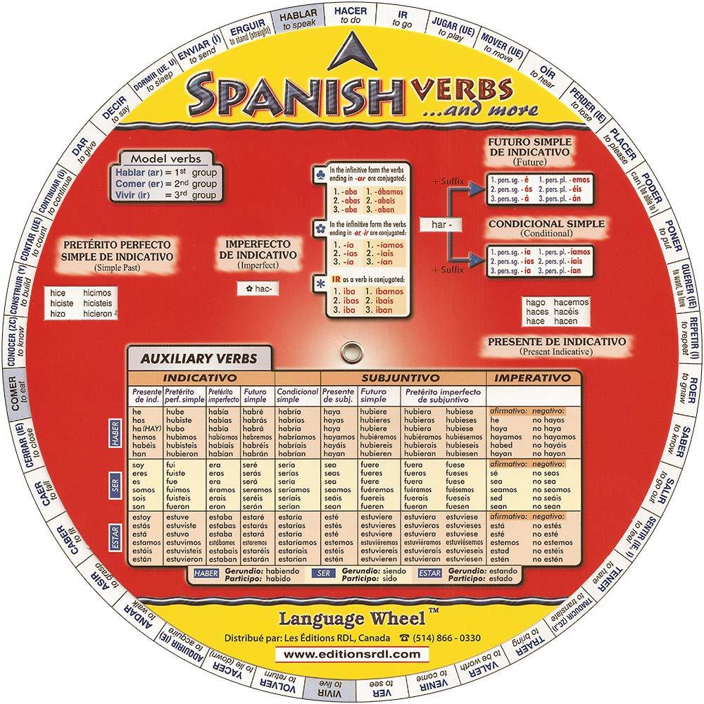 La Roue Des Verbes Espagnols Avec Traduction En Anglais Collectif 9780973648485 Spanish Amazon Canada