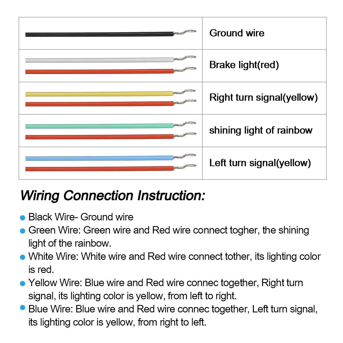 Nett What Color Is A Ground Wire Ideen - Elektrische Schaltplan ...