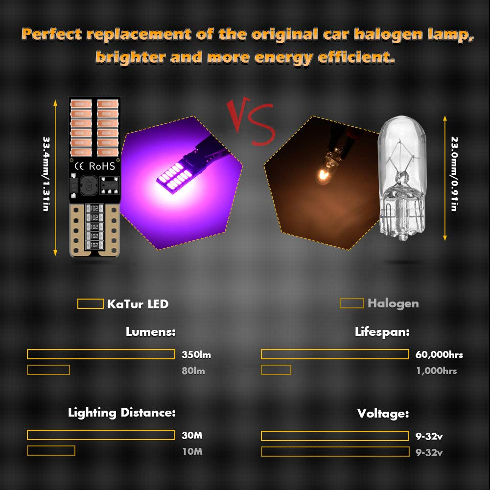 KaTur 194 LED Light Bulb 800LM CANBUS Error Free 168 2825 W5W T10 24-SMD 4014 Chipsets LED Replacement Bulbs for Car Courtesy Dome Map Door License Plate Lights 10pcs,White