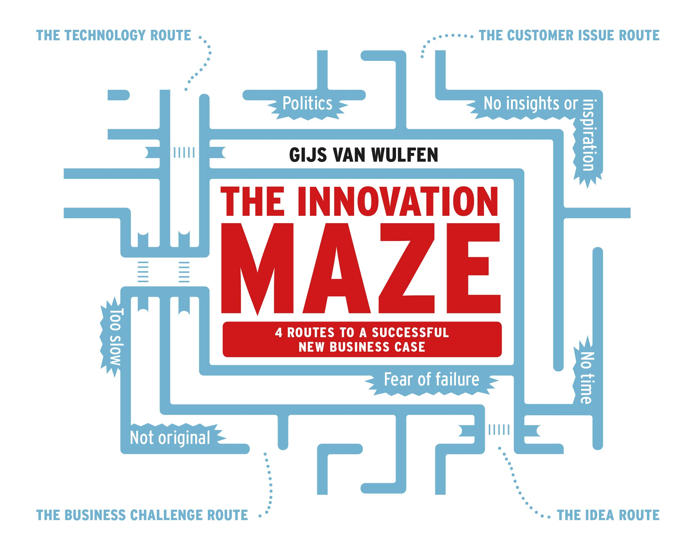 The Innovation Maze: Four Routes to a Successful New Business Case