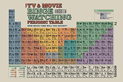 Amazon The Tv And Movie Binge Watching Periodic Table Maxi