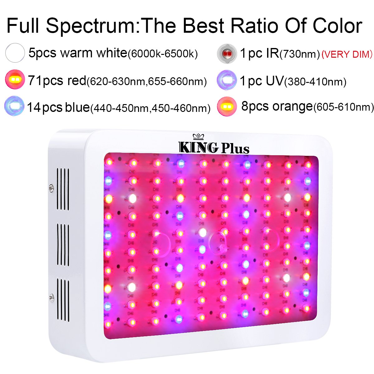 Amazon.com : King Plus 1000w LED Grow Light Double Chips Full ...