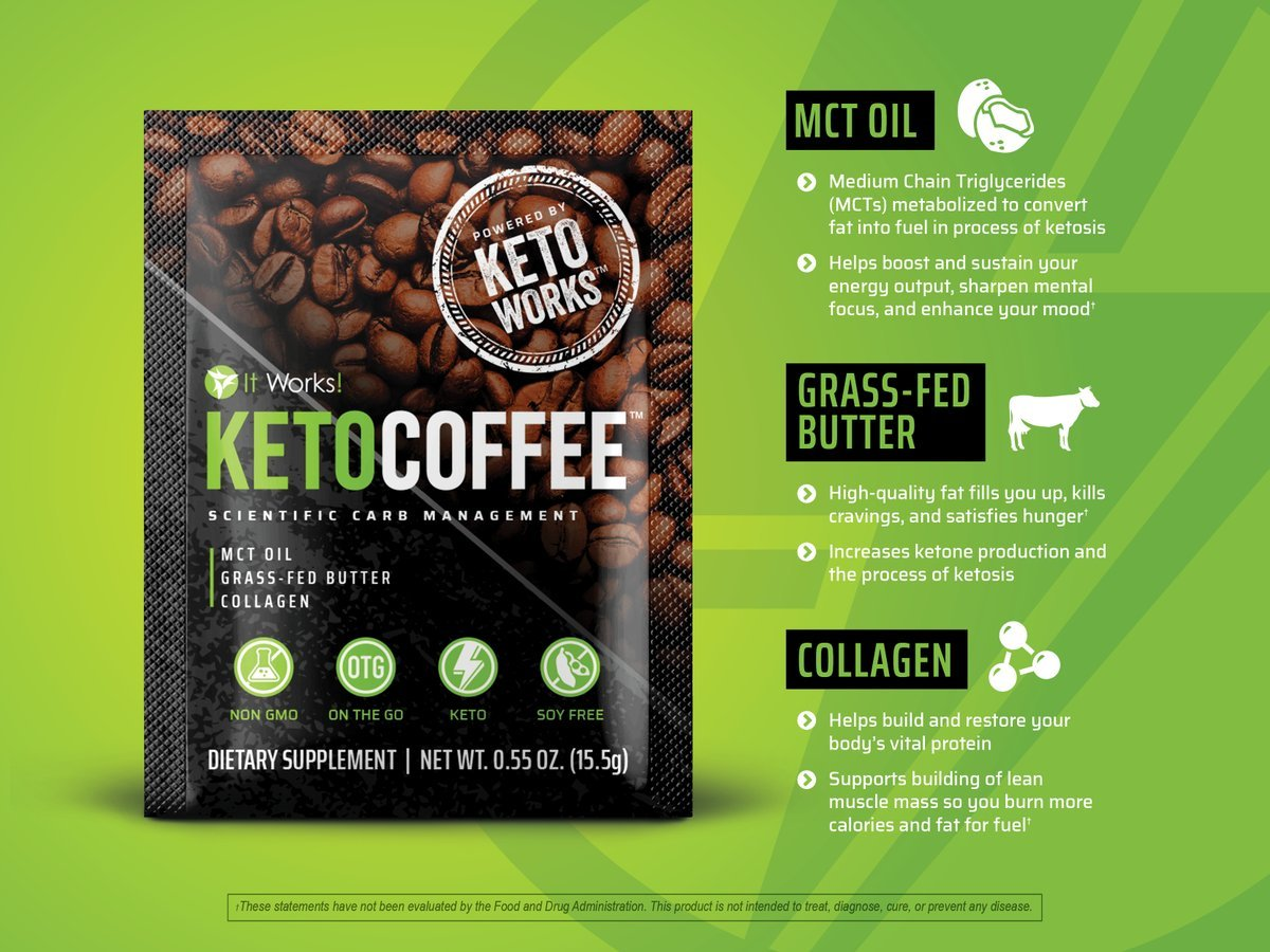 Slimming Weightloss White It Works Weight Management Keto Coffee 7 Day Trial
