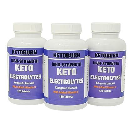Suplementos para dieta cetogenica