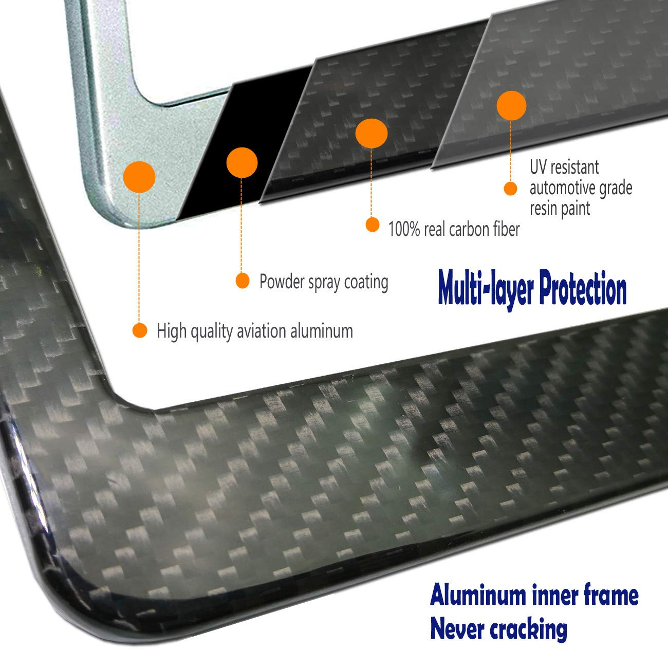 Carbon Fiber License Plate Frame Slim Matte 4 Hole Frame Anti Theft License Plate Screws and Screw Caps Gift 1PC Black Aluminum License Plate Frame Handmade Covering Real Carbon Fiber Cloth