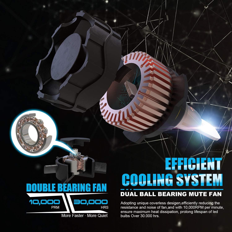 CSP Super Luminosa Lampada 6000K 2 Anni Garanzia Aolead Lampadine 9005//HB3 LED 10800LM Auto Fari Sostituzione per Alogena e Xenon Luci