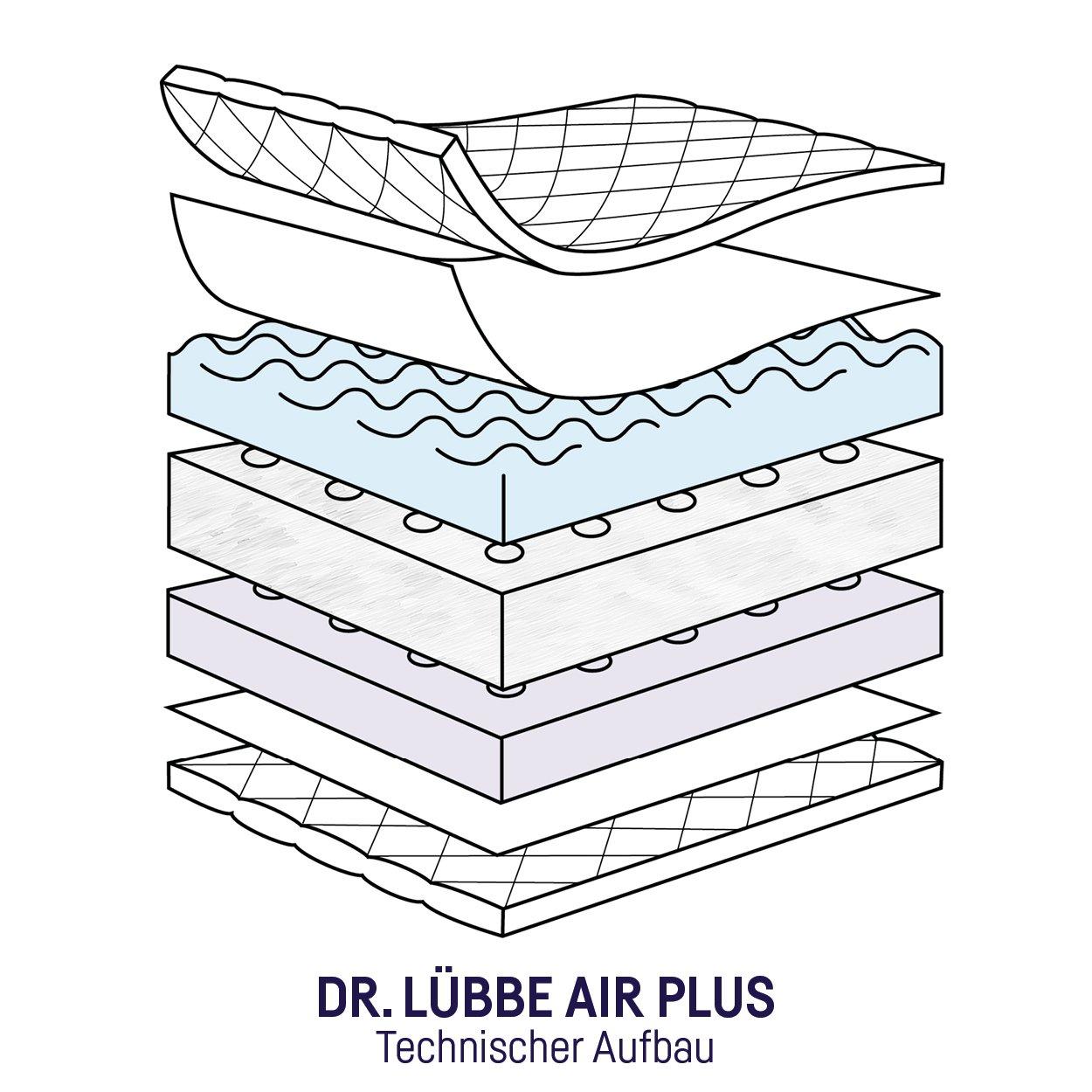 Julius Zöllner 7980210000 - Babymatratze Dr. Lübbe Lübbe Lübbe Air Plus, 70 140 cm 2d3d13