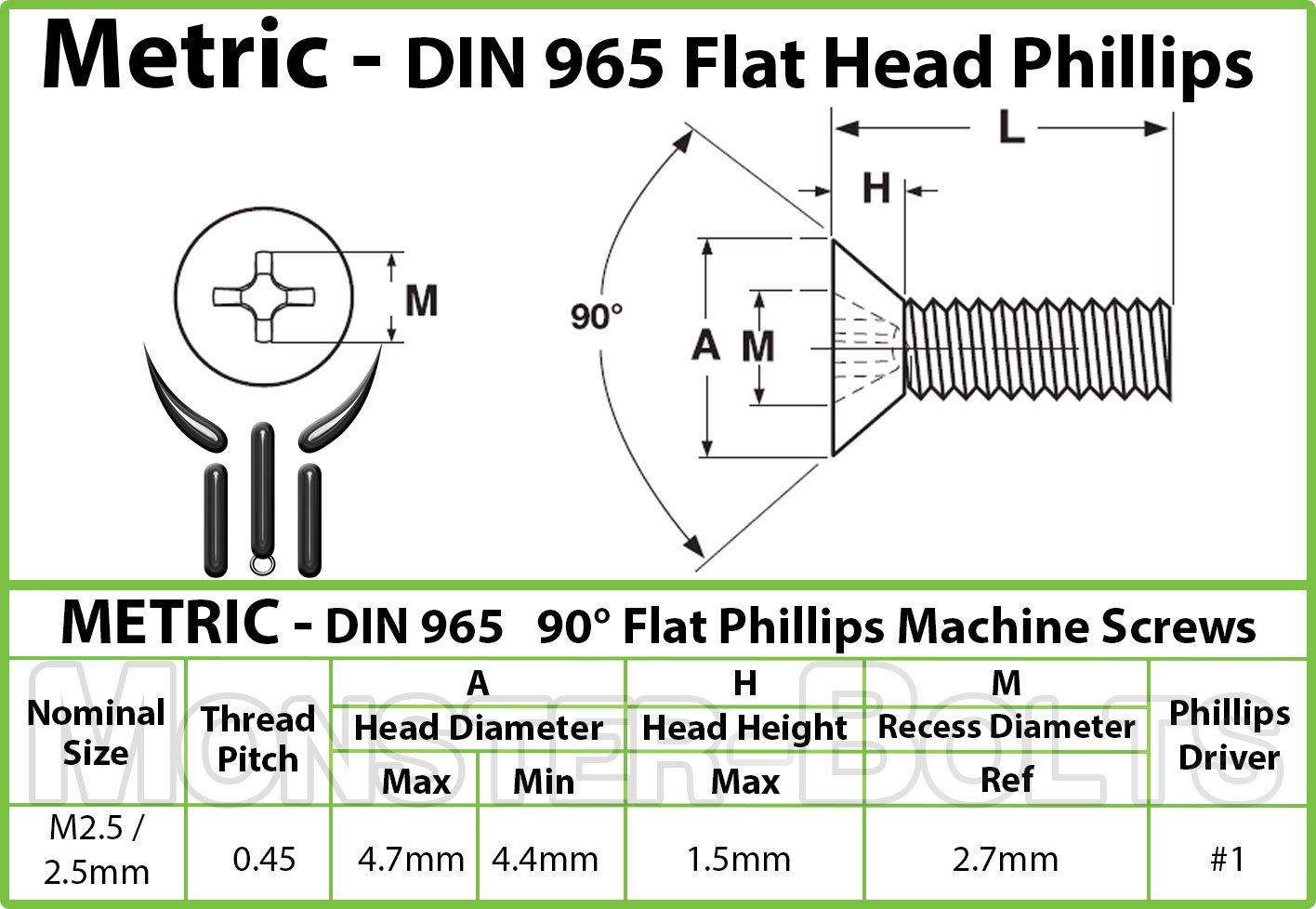 M2//M2.5//M3//M4 Black Oxide Phillips Cross Countersunk Head Machine Screws Bolts