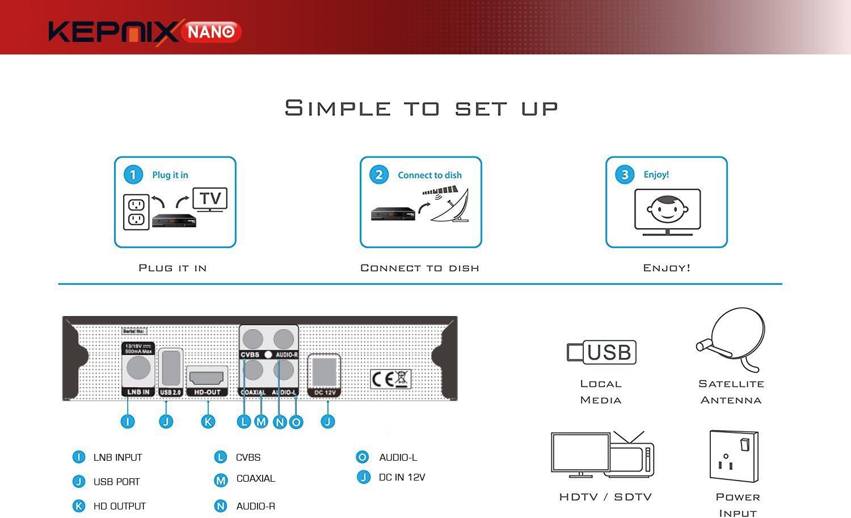 hevc Receptor de Satélite Kepnix Nano Adaptador WiFi Gratuito h.265 iptv m3u xtream 1080p Soporte PowerVu Biss ccam Youtube WiFi USB vs gtmedia v7s: Amazon.es: Electrónica