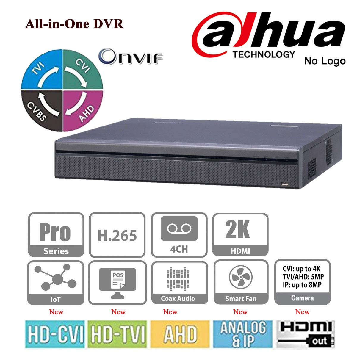Amazon.com : Dahua Pentabrid XVR7108HE-4KL-X 8+8 Channel 4K Mini 1U Pro DVR Support 8CH HD-CVI/HD-TVI/AHD/Analog up to 4K, 8CH Additional IP up to 8MP, ...