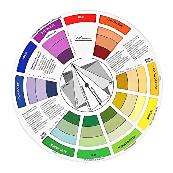 Professional Color Wheel Mixing Guide Chart Artist Education Tool