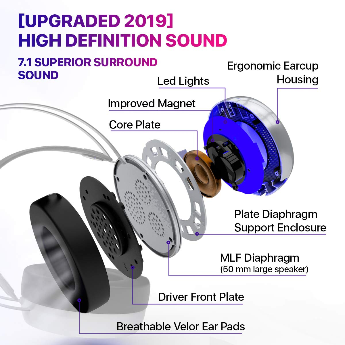 [Newest 2019] Gaming Headset for Xbox One, S, PS4, PC with LED Soft Breathing Earmuffs, Adjustable Microphone, Comfortable Mute & Volume Control, 3.5mm Adapter for Laptop, PS3, Nintendo by TBI Pro (Image #2)