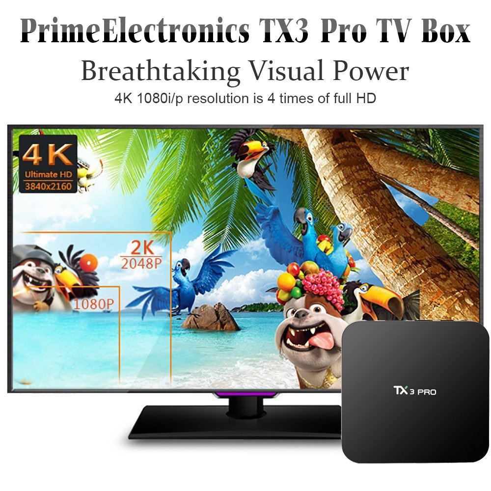 Sofobod TX3 PRO Android 7.1 TV Box Marshmallow S905w 1G ROM 8G RAM 4K H.265 64BIT DLNA Miracast Wifi LAN 1GB//8GB