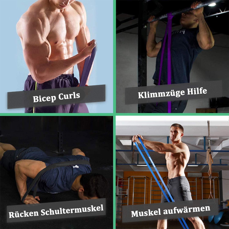 Fitnessband Widerstandsband Gummiband Gymnastikband Band 64mm blau bis 90Kg