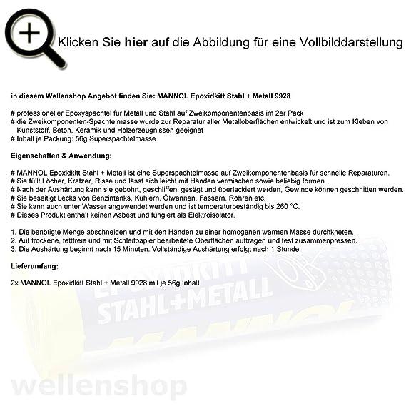 Groß Fortsetzen Beispiele Für Professionelle Zusammenfassung Galerie ...