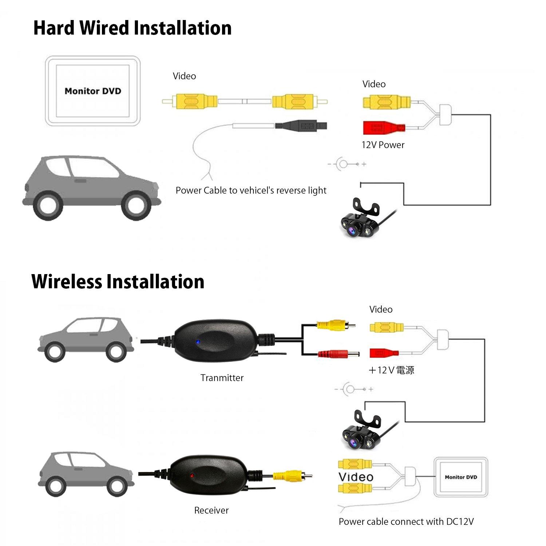 2 LED avec avertisseur de radar 2 3 en 1 HD Cam/éra de recul bidirectionnelle /étanche avec vision nocturne CLPZ451 MiCarBa Cam/éra de recul Car Backup