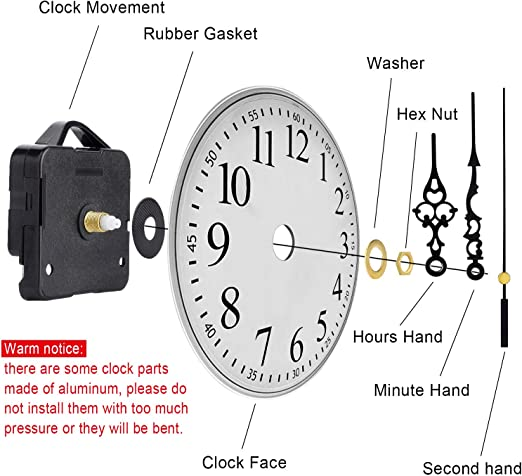 clock diagram amazon com 2pack clock motor movement with battery clock parts clock diagram for teaching time amazon com 2pack clock motor movement