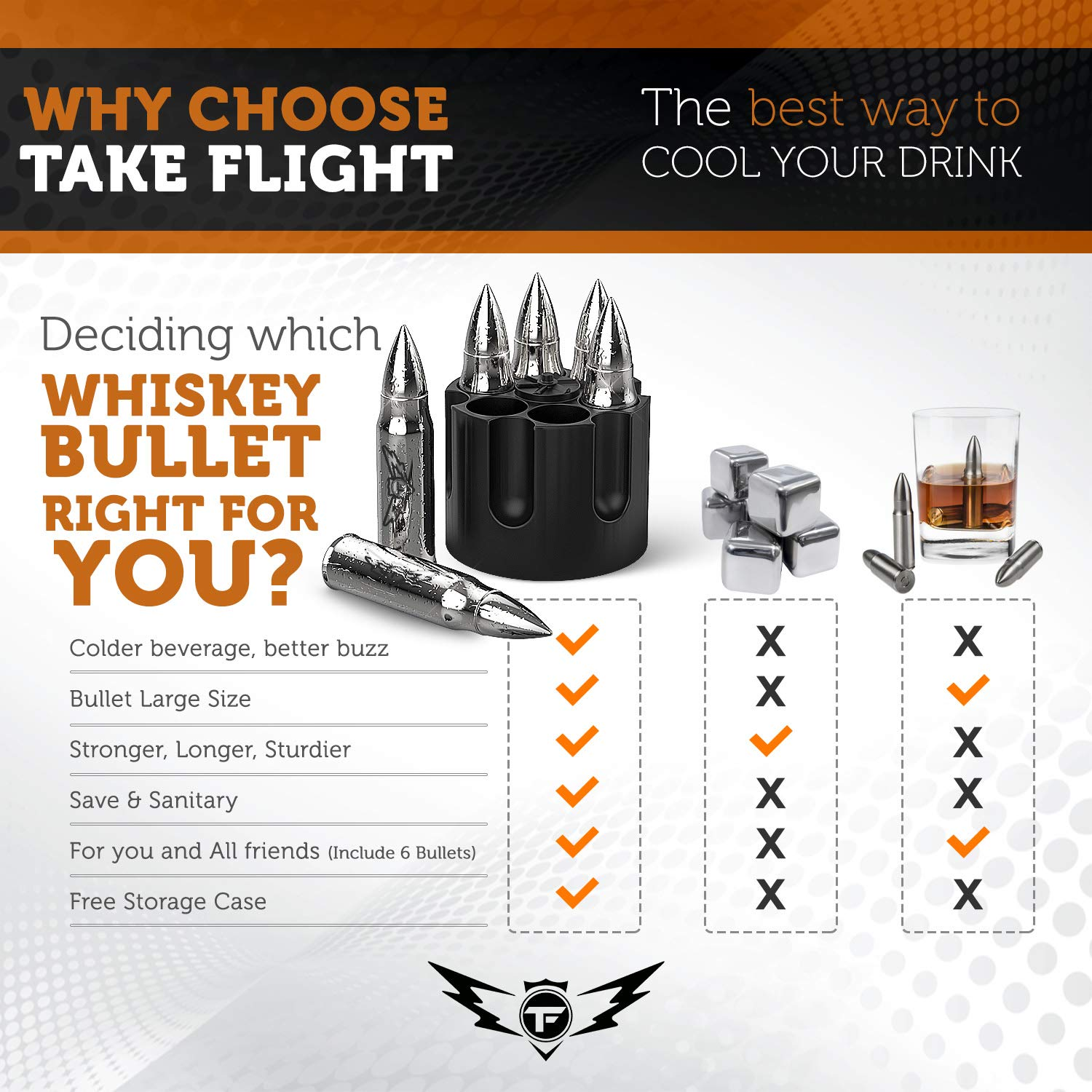 Bullet Shaped Metal Whiskey Stones - 6-Pack Stainless Steel Whiskey Rocks | Metal Ice Cubes to Chill Bourbon, Scotch in Your Whisky Glass - Cool Gifts for Men, Father's Day, Christmas Stocking Stuffer by TF TAKEFLIGHT (Image #3)