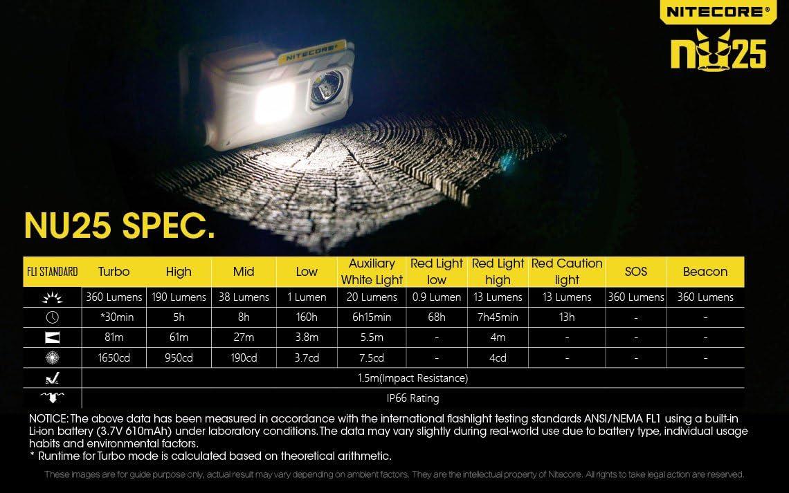 lumi/ère Rouge 3/Sources de lumi/ère Nitecore nu25 Batterie int/égr/ée et Fonction de Charge