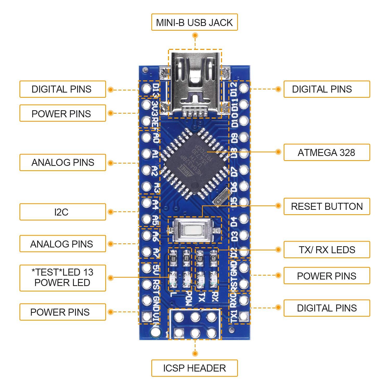 Longruner for Arduino Mini Nano V3.0 ATmega328P 5V 16M Micro Controller Board Module for Arduino 3Pcs