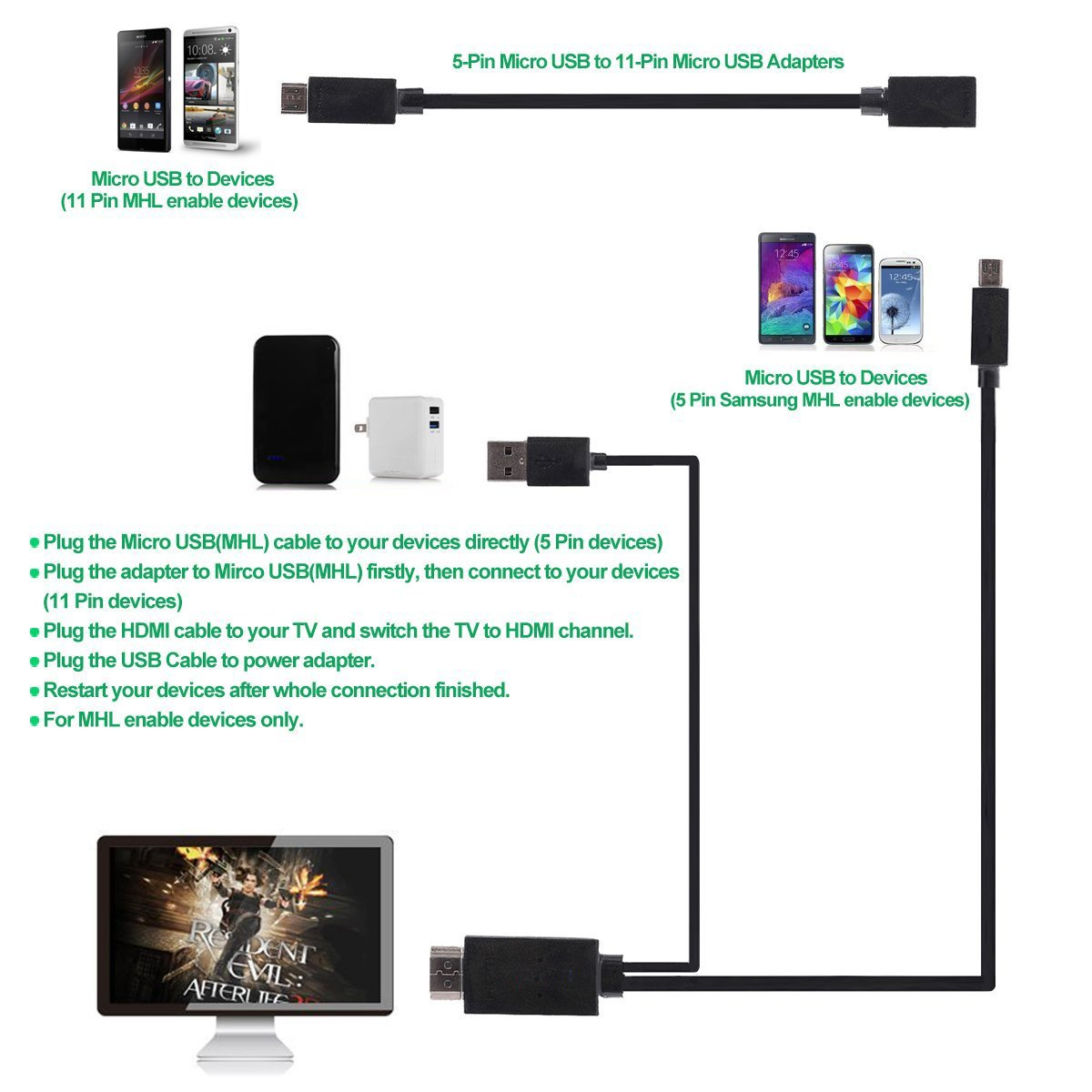 Dmg Mhl Adapter Micro Usb To Hdmi Cable Hdtv For Pin Wire Diagram Enabled Smartphones Multicolor Electronics