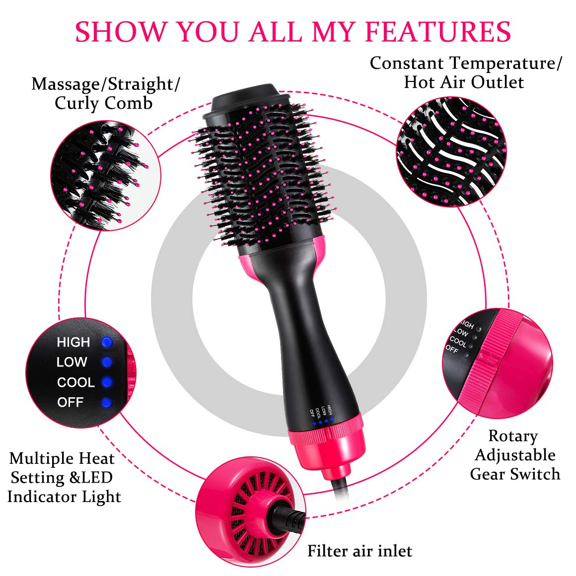 One Step Hair Dryer & Volumizer, Hot Air Brush All In One Hair Brush and Dryer Professional Negative Ion Hair Hot Comb, Black by Gelma (Image #3)