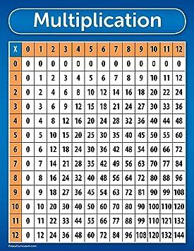 Amazon Com Multiplication Table Chart Poster Laminated 17 X 22