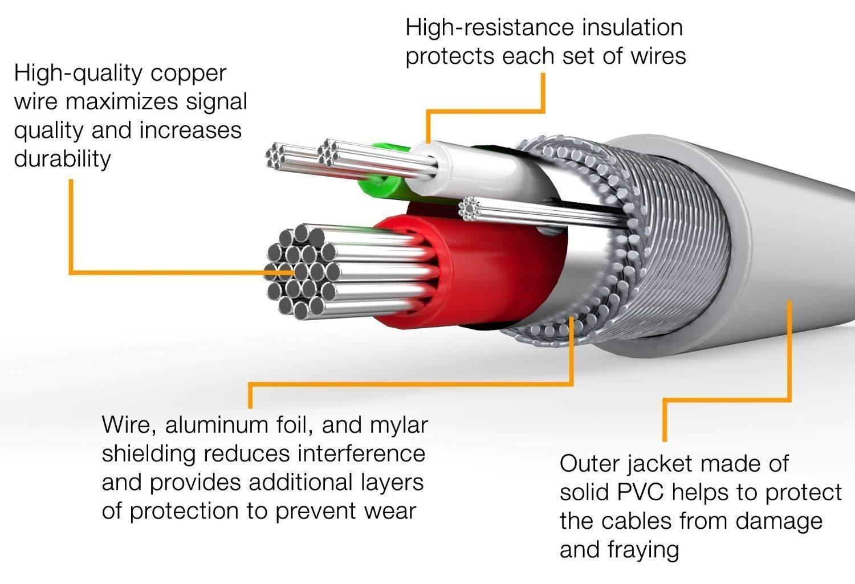Amazon.com: OneCat cable cargador USB para Lighting Cable ...