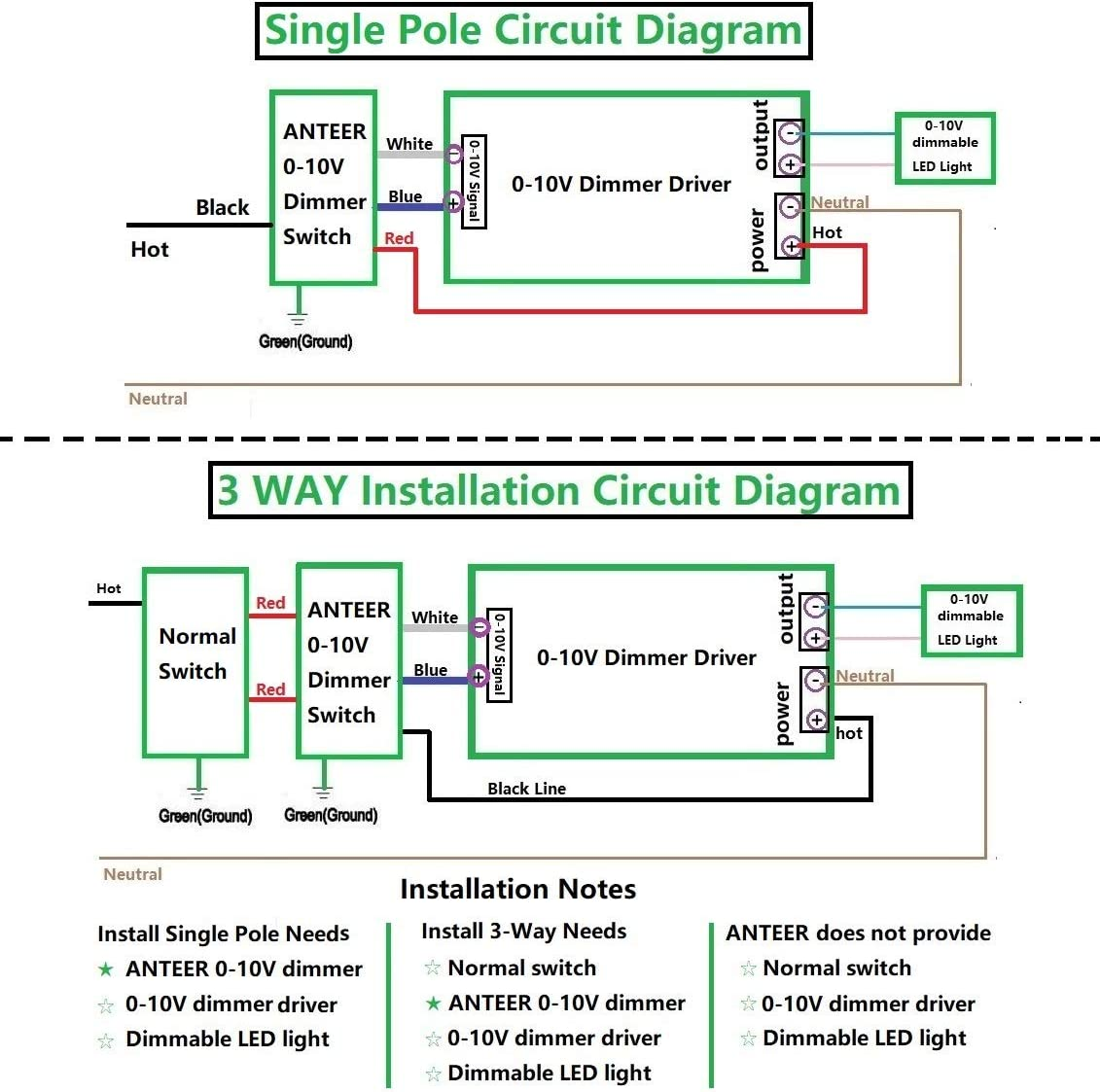 Led Wiring Diagram Dimmer Switch from images-na.ssl-images-amazon.com