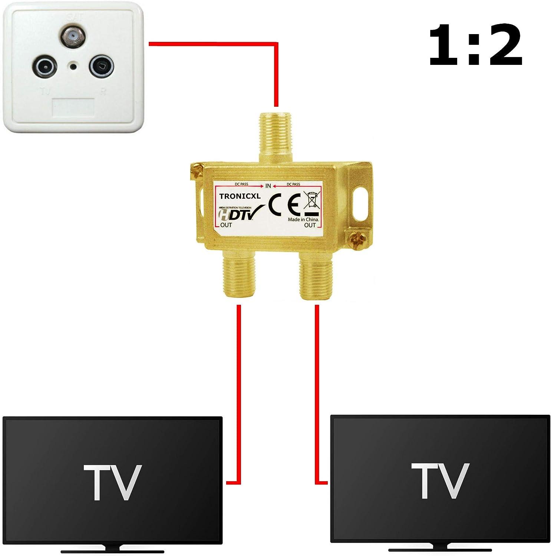 4K compatible con HD Distribuidor de antena para TV y sat/élite DVB-T2 DVBC TronicXL 2 enchufes 3D conector F por ejemplo, Televisi/ón por cable, Unitymedia, Sky, Vodafone, Unicable