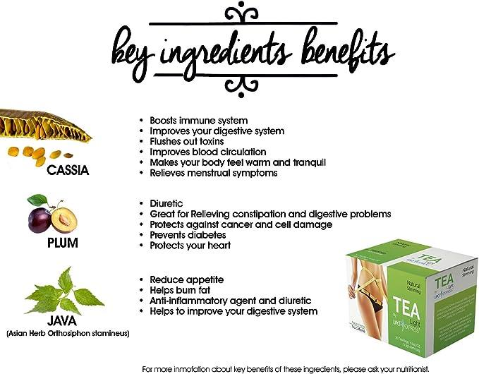 ceai natural de slăbire de lipo express procesul xiphoid pierde în greutate