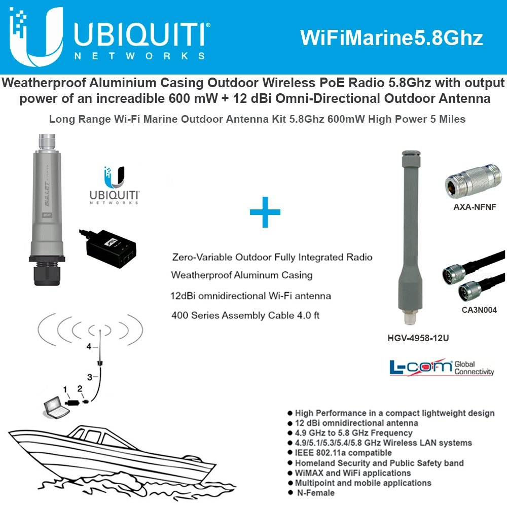 Long Range Wi-Fi Marine Outdoor Antenna Kit 5.8Ghz 600mW High Power 5 miles