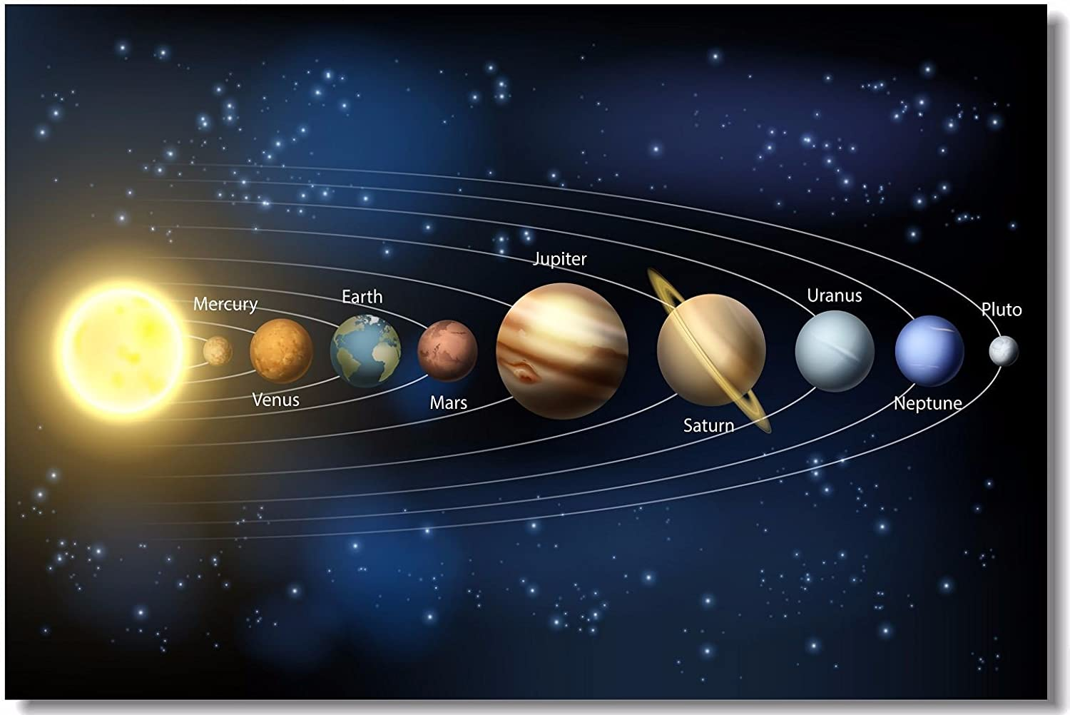Amazon Com 1x Poster Solar System Sun 9 Planet Mercury Venus Earth Mars Jupiter Saturn Uranus Neptune Office Home Room Wall Deco 35 5x23 5 90x60cm 003 Posters Prints