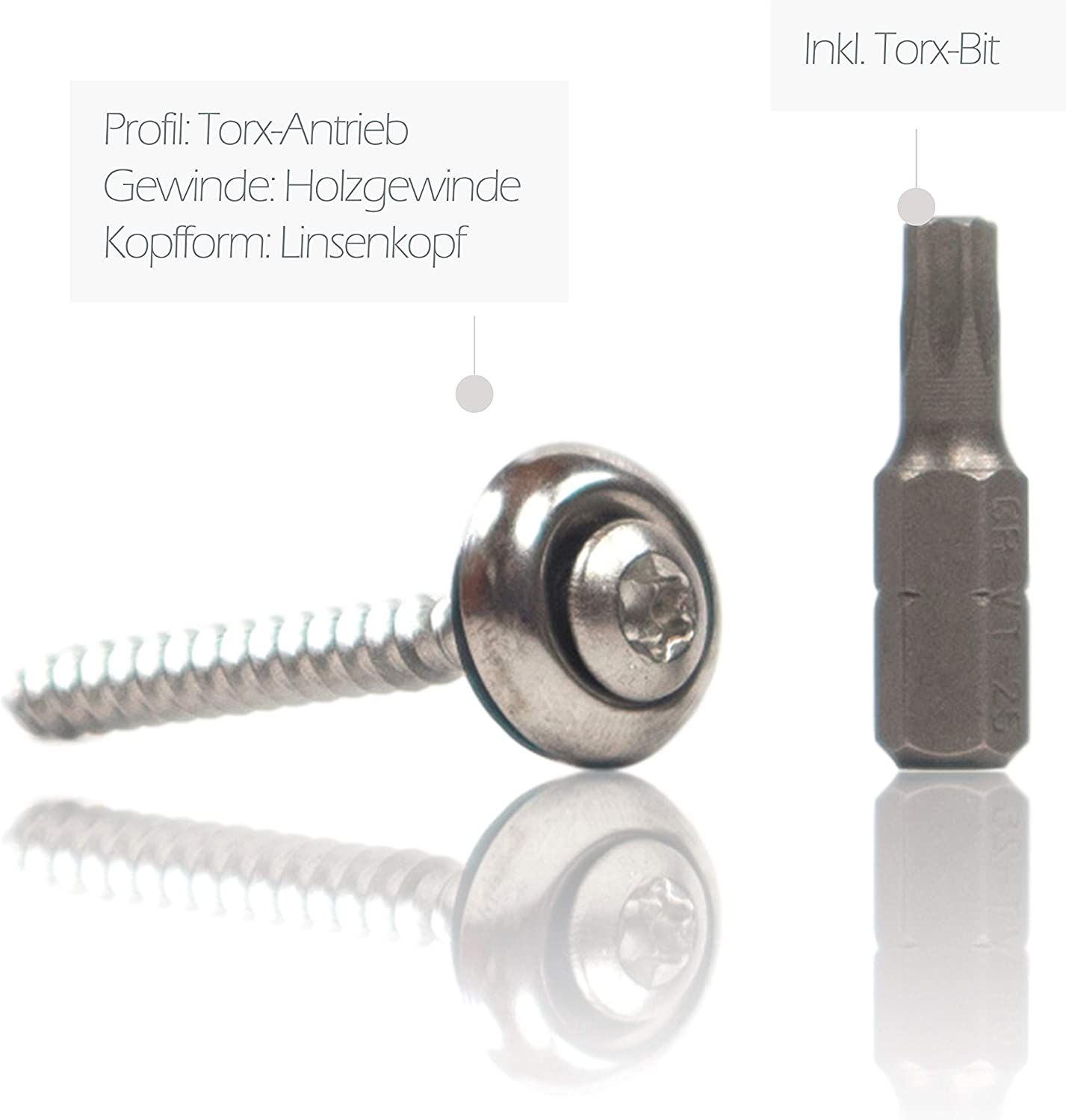 Spengler Screws,Stainless Steel V2A Screw with Rubber Sealing Washer,Length