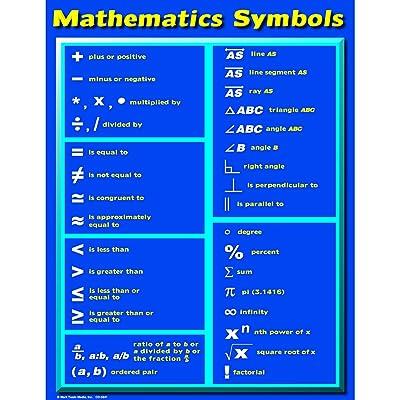 Carson Dellosa Mark Twain Mathematics Symbols Chart (5941): Toys & Games