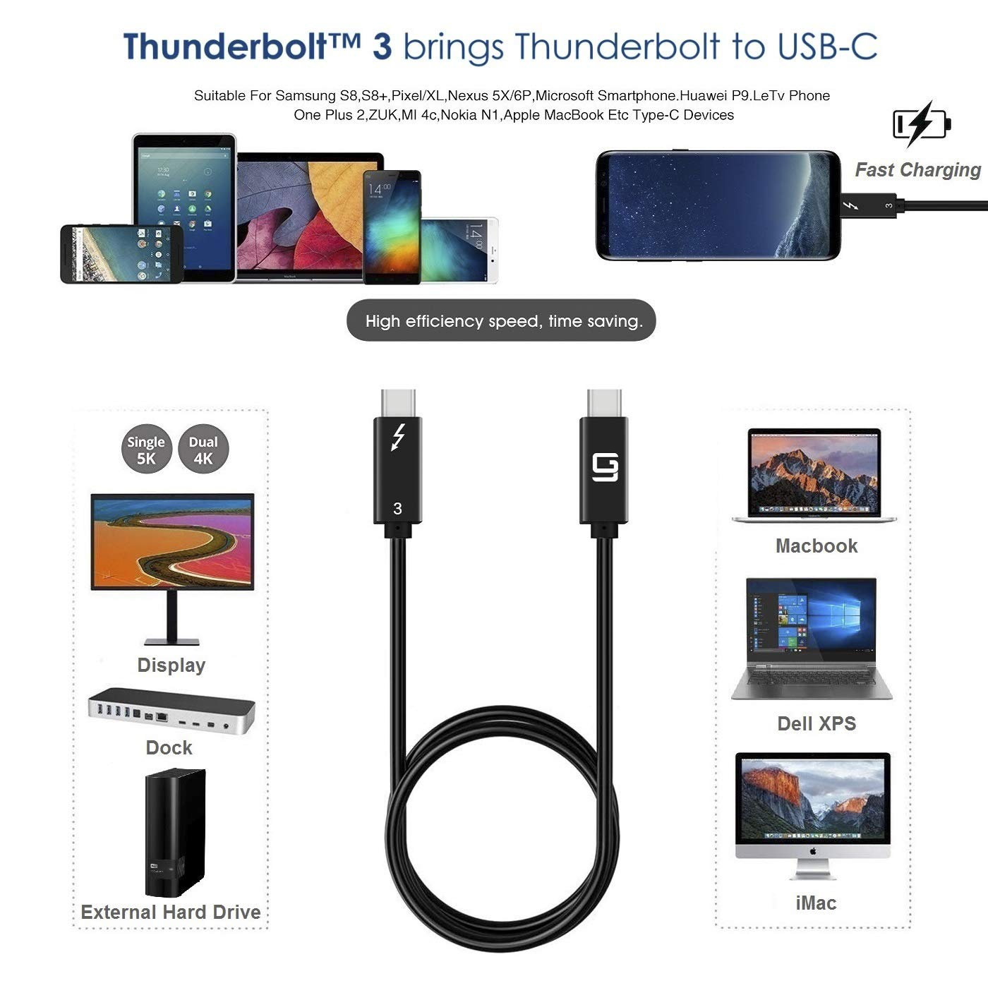 3.3ft//20Gbps SuperSpeed Dual 4k or Single 5k @60hz Display GodSpin USB-C to USB-C Cable USB 3.1 /& 3.2 Compatible USB Type-C to USB Type-C Certified 100W Power Nylon Braided 20Gbps