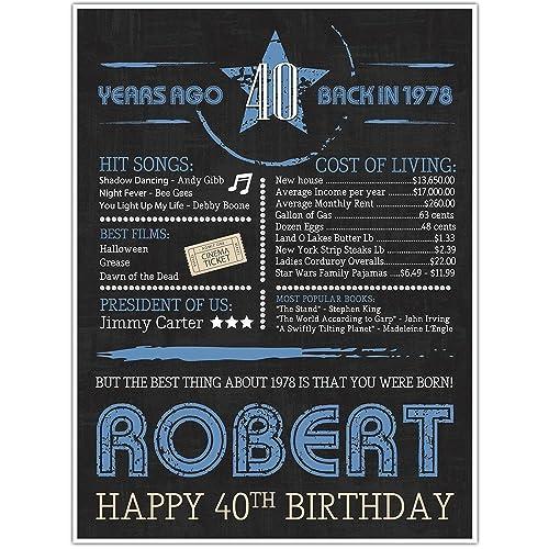 amazon com 40th birthday chalkboard born in 1978 stats sign photo