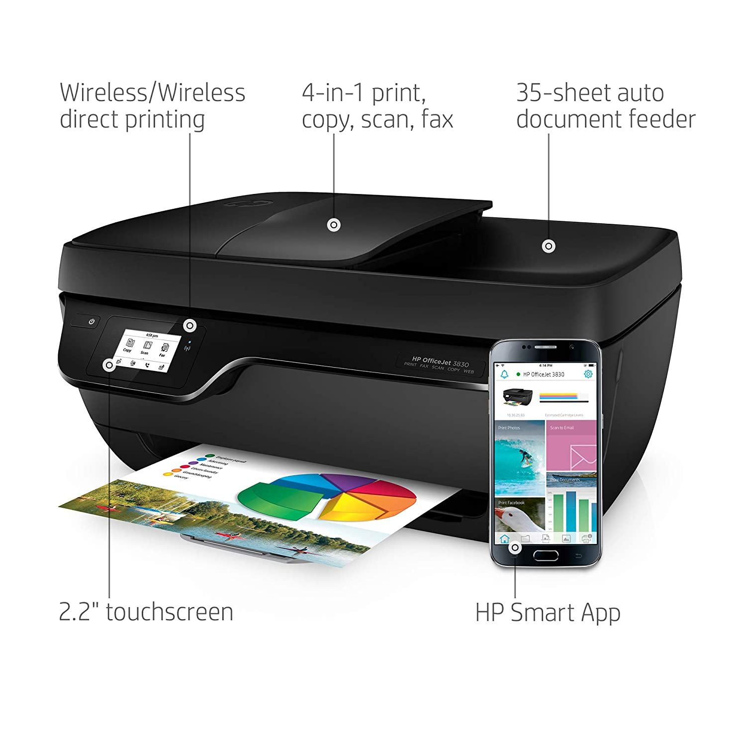 HP OfficeJet Wireless Printer.