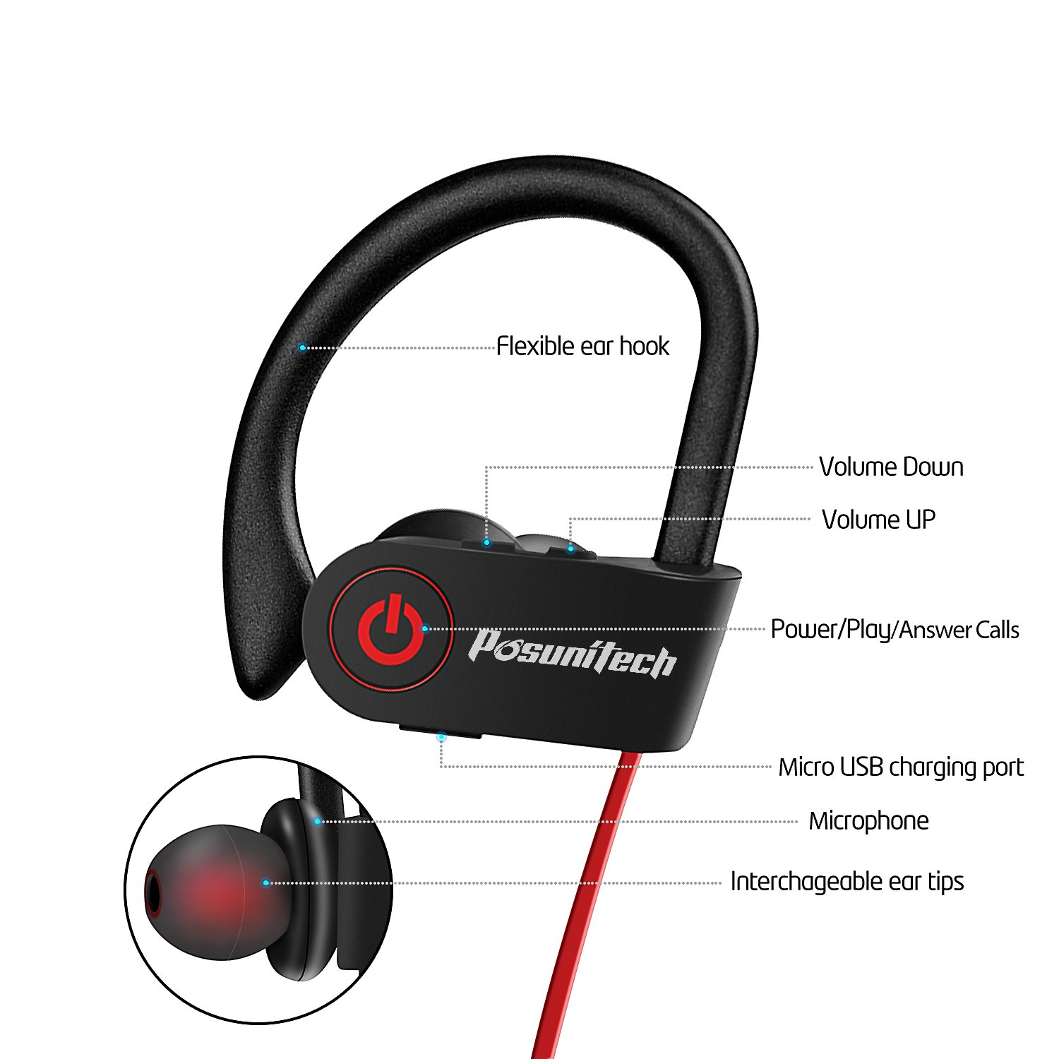gaixample.org Portable Sound & Video Noise Cancelling Headphones ...